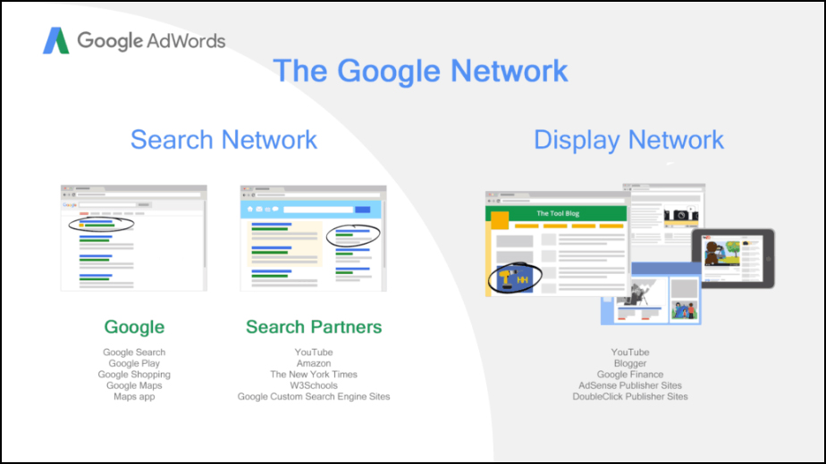 Google Ad Network FCMO