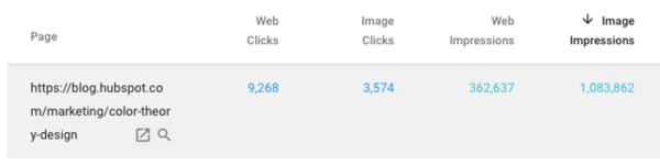 Web clicks VS Image clicks