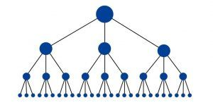 website-structure-300x149